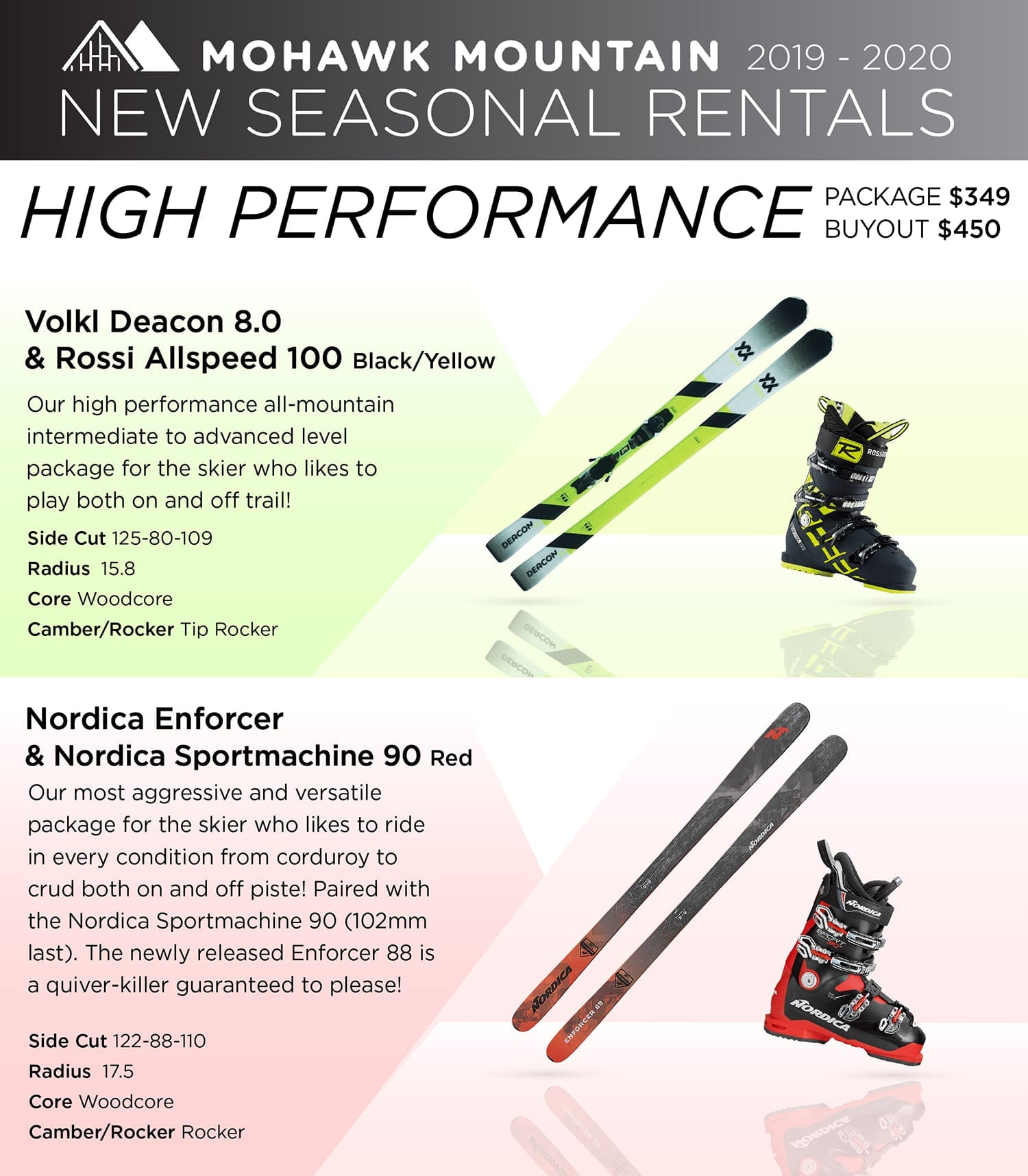 Rental Poster_High Performance